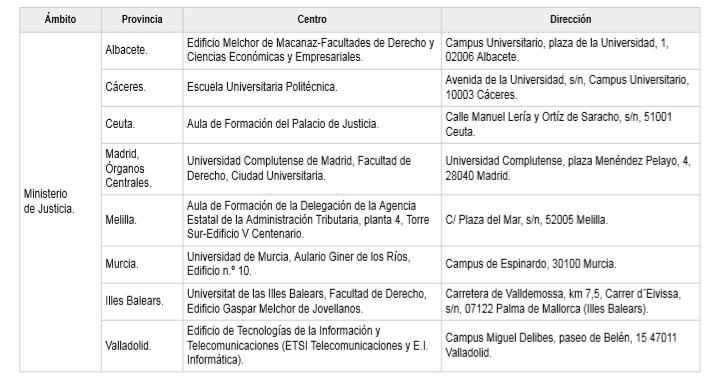 sedes examen gestion procesal 2019