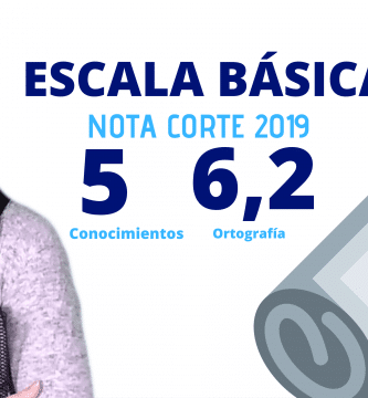 notas de corte escala basica 2019 promocion xxxvi