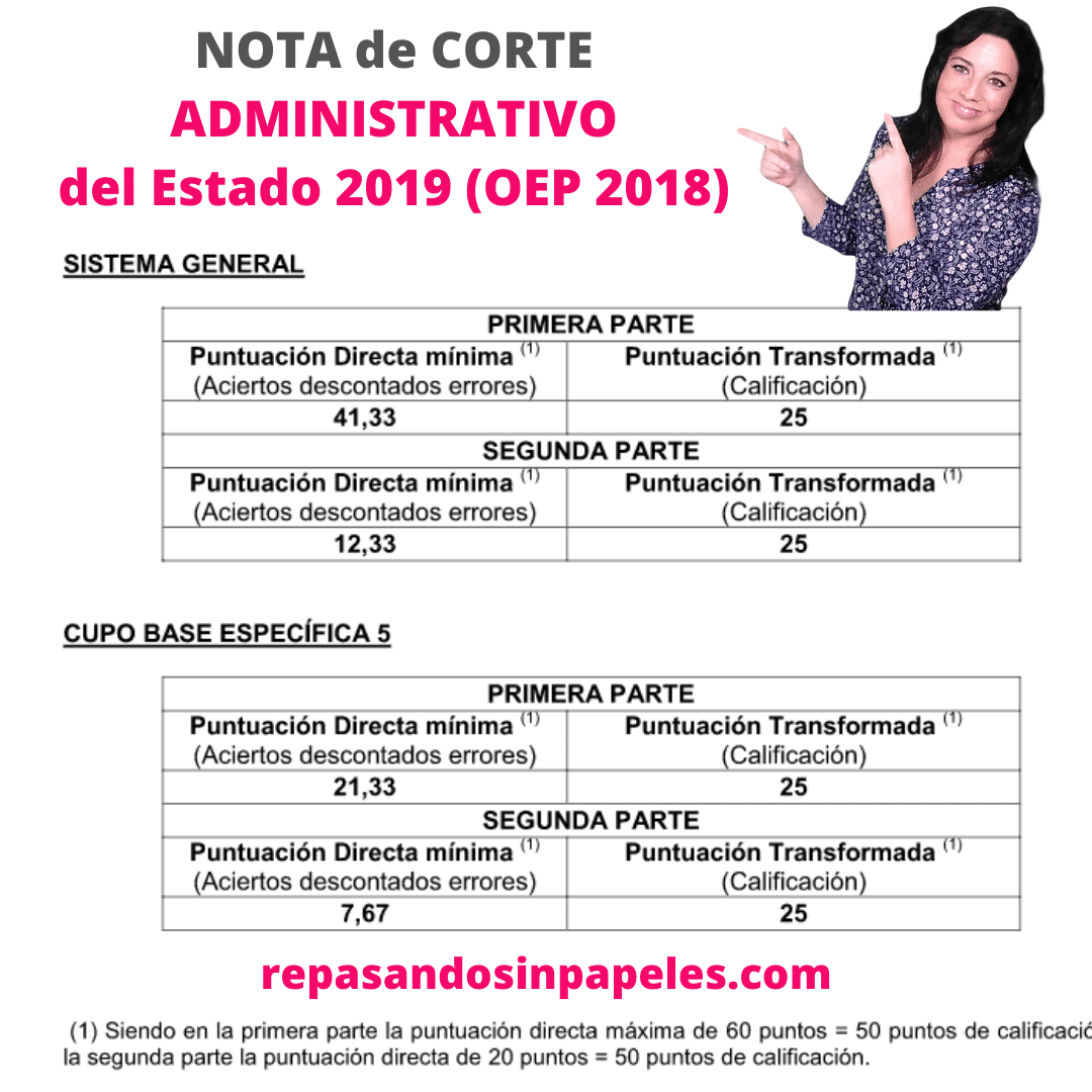 Nota de Corte Administrativo INAP