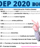 oep 2020 boe